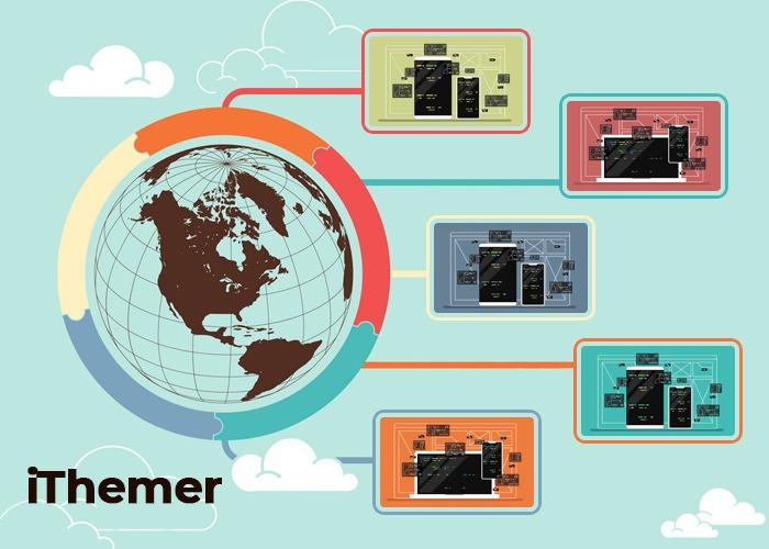 Website design norms around the world